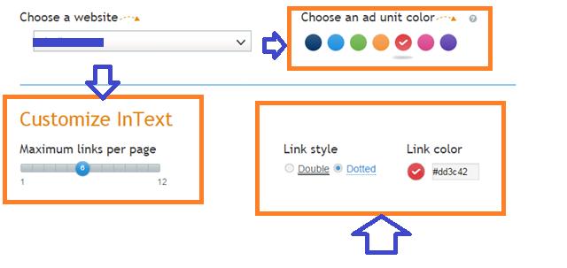 infolinks ads formate