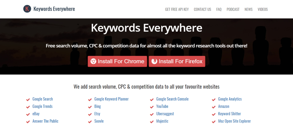 keyword everyware keyword research tool