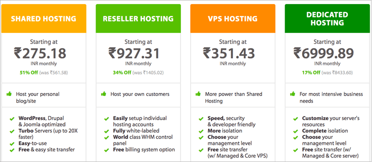 A2Hosting review plan and price