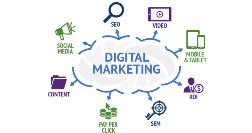 digital marketing trends in hindi